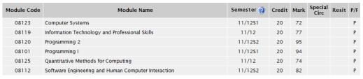 Hull MyAdmin Results
