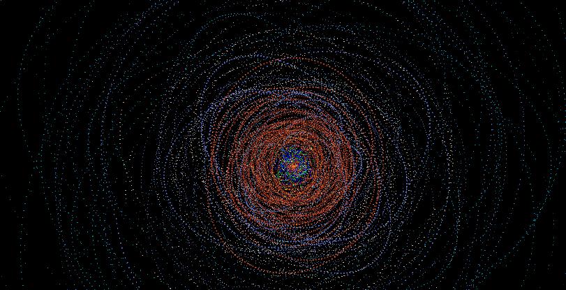 Solar System Gravity Mode