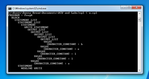 a.spl Parse Tree as shown in the Command Prompt