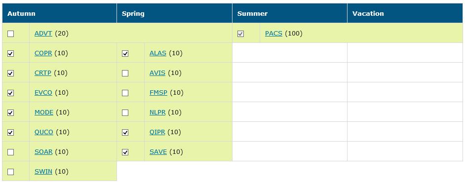 ACS Module Choices